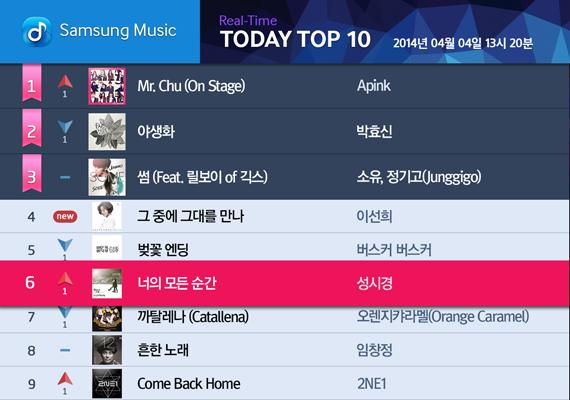 Samsung MUSIC LFD